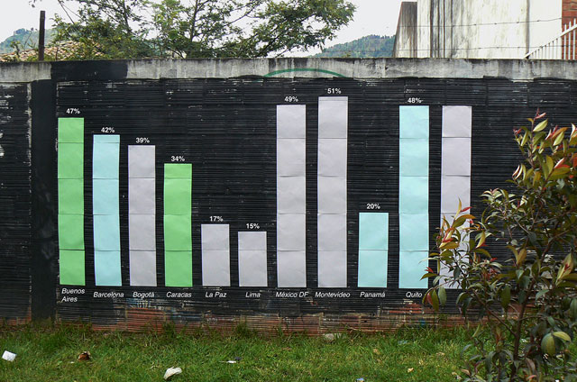 Paper Bar Chart on The Wall