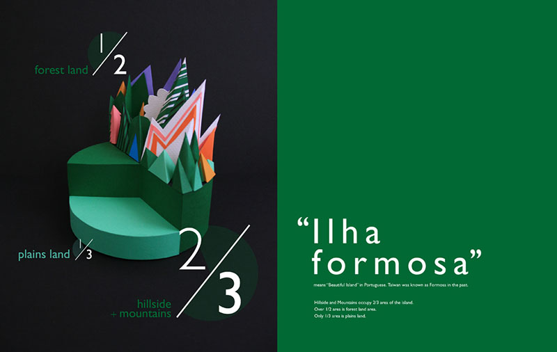 Ilha Formosa-Infographic Book