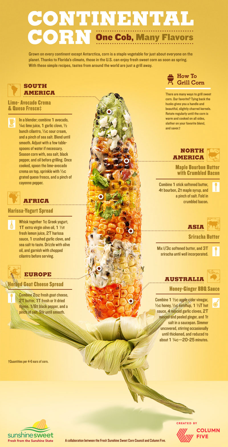 Continental Corn- Infographic